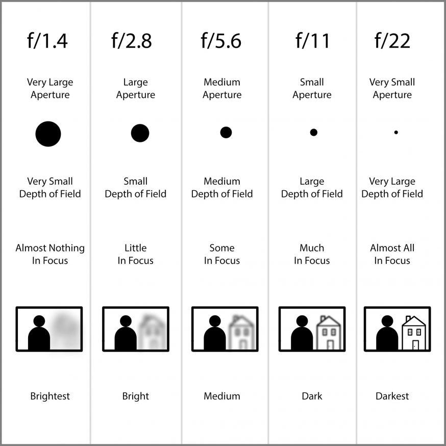 flirting vs cheating eye contacts free software free