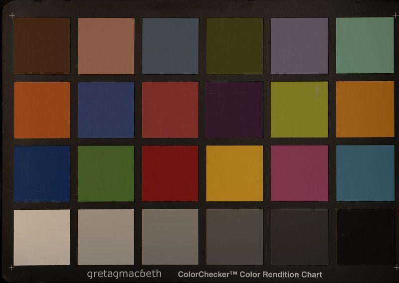 echte kleuren op scherm