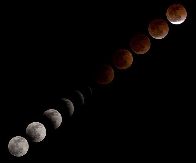 bloedmaan, maansverduistering