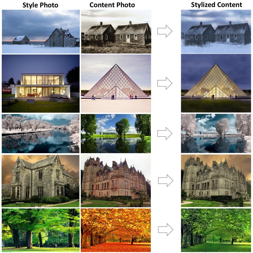 NVIDIA's algoritme laat twee foto's samensmelten